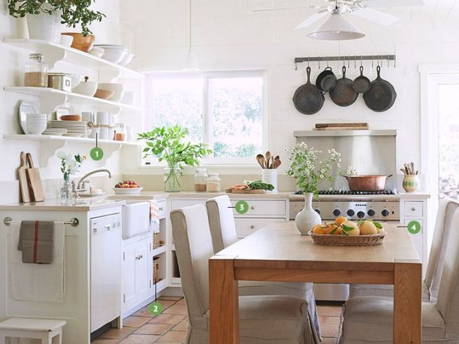 Thinking of redecorating the kitchen check out these for Redecorating kitchen ideas