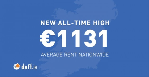 Rise in rents across Limerick creating an 'unsustainable situation'